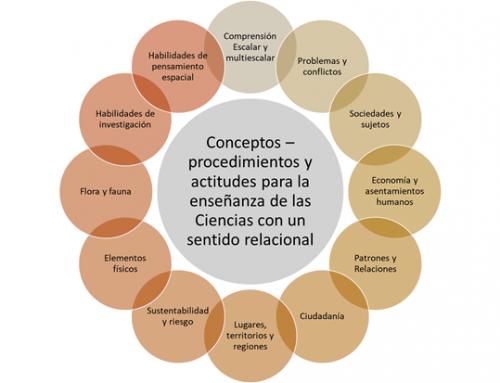Desafíos: hacia una mirada territorial de la enseñanza en Ciencias