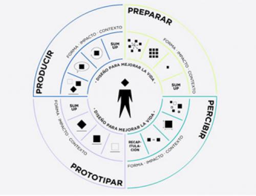 Docentes participan junto a CIDSTEM en diálogo internacional sobre metodología Design Thinking